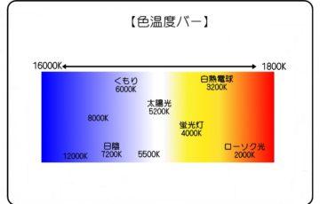 色温度バー