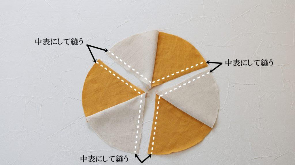 トートバッグ 作り方