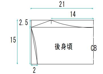 ブラウス 型紙